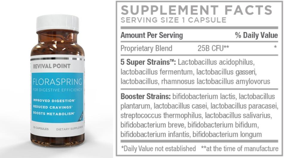 FloraSpring Ingredients Label