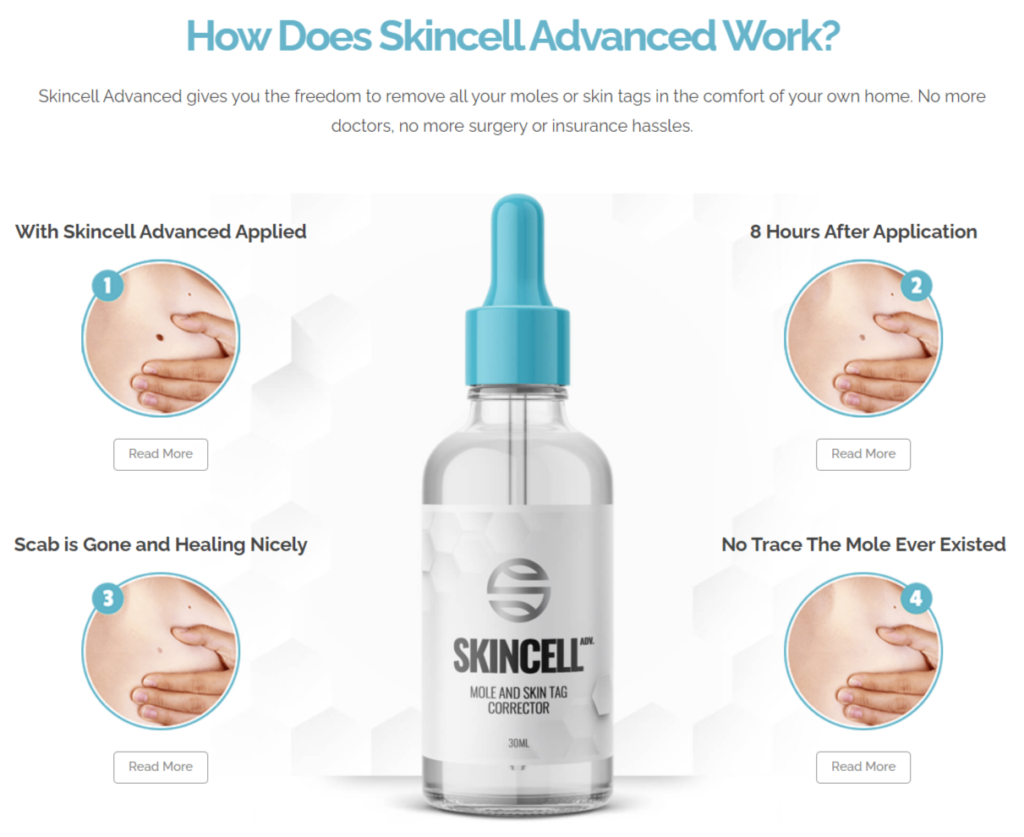How Does Skincell Advanced Work
